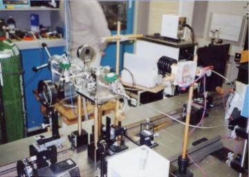 超臨界流体用ラマン測定装置
